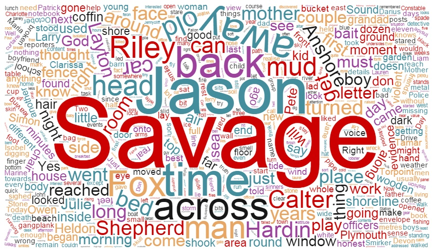 Two_Evils_Wordcloud